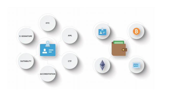Katipult Releases Blockchain Investor License Whitepaper